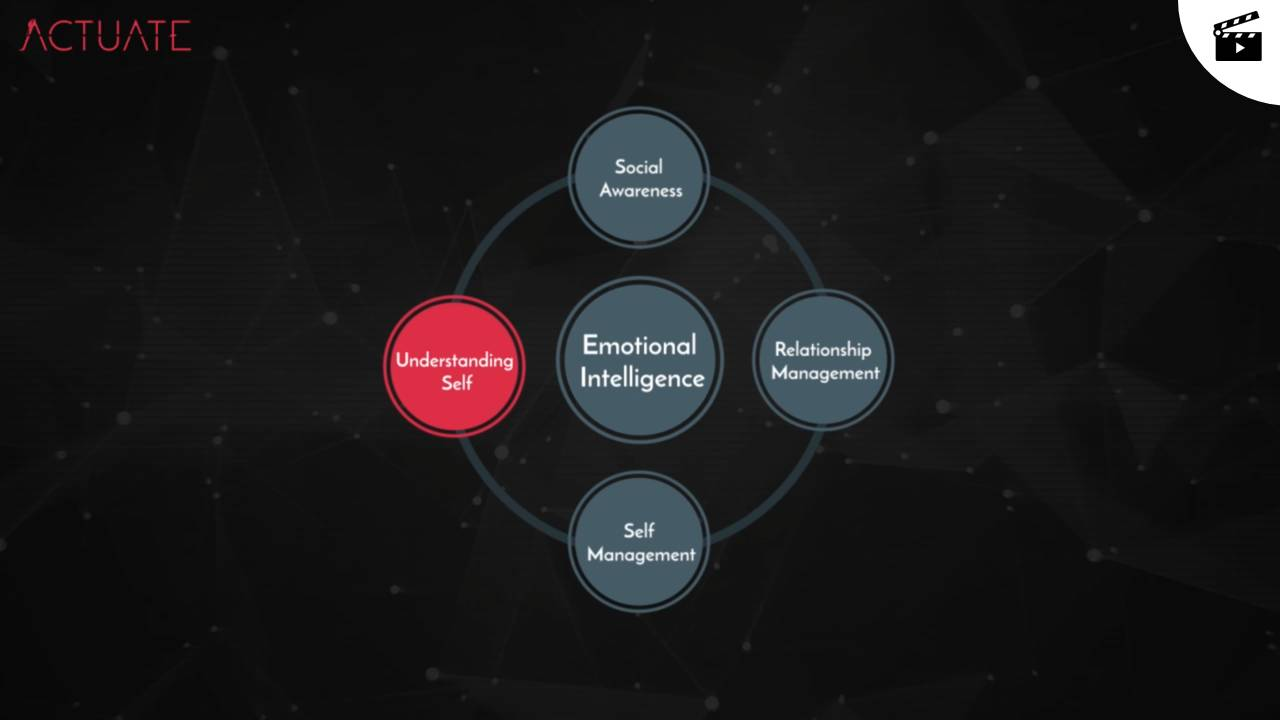 Two Tips to Better Manage Your Emotions